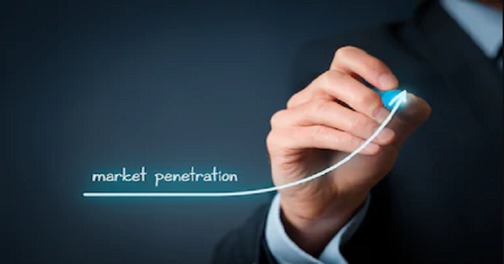 Ultimate Market Penetration Strategies By Michael Giannulis For Expanding Business